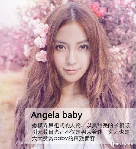 angela baby