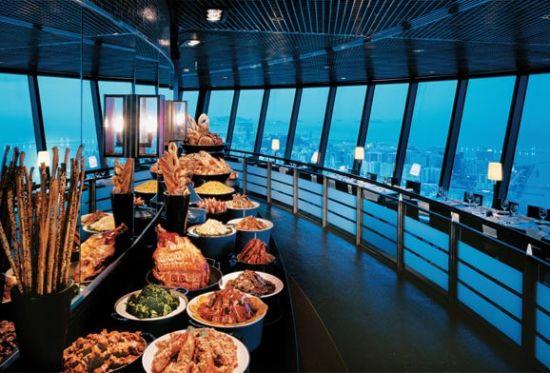 360°旋转餐厅