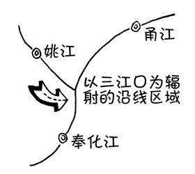 三江六岸漫步