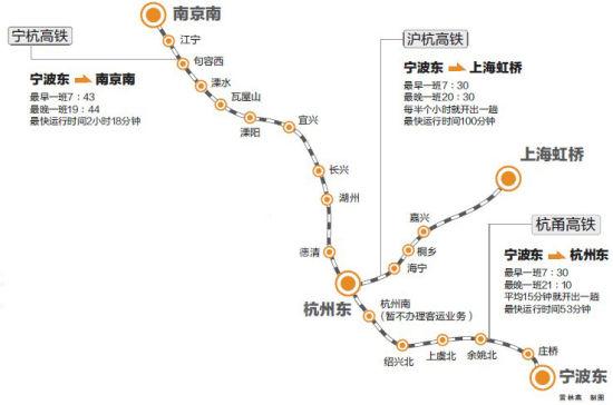 宁杭甬高 铁7月1日开通 今日11时起可购买车票(宁杭甬高铁运行图)