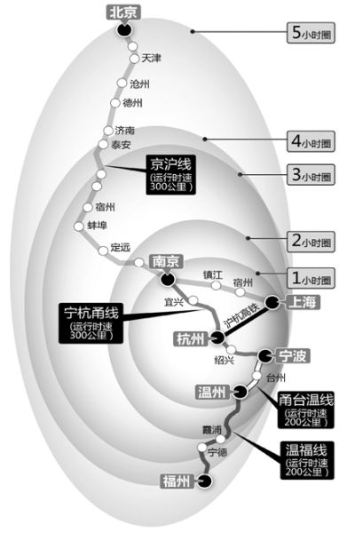 宁杭甬高铁7月1日开通 今日11时起可购买车票