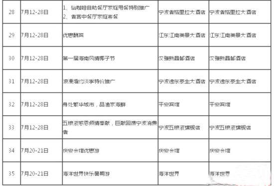 江东区活动5