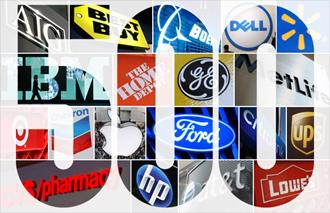 世界500强企业瞄准宁波