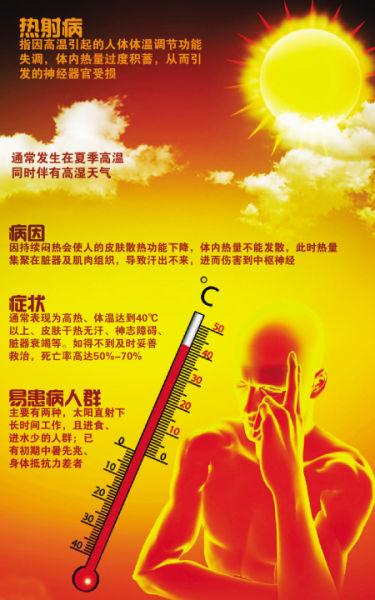 本周宁波热衰竭和热射病病人激增,热射病分解图