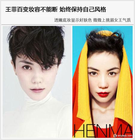 组图:婚变女星要振作王菲刘嘉玲妆容不能输