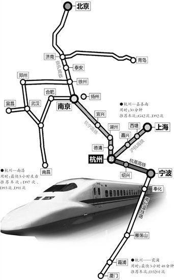 高铁线路图
