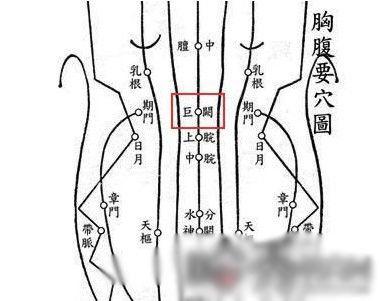腰部穴位图