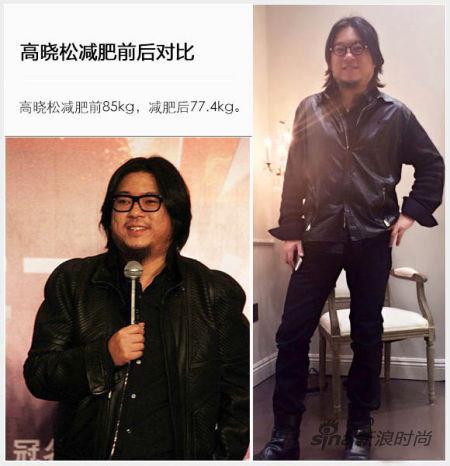 组图:高晓松减肥成功盘点男星瘦身变帅秘籍
