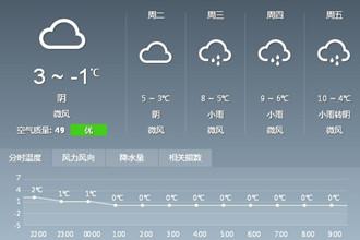 宁波今起雨雪止转阴天