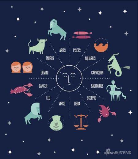 婚姻也看星座解读十二星座的婚姻密码