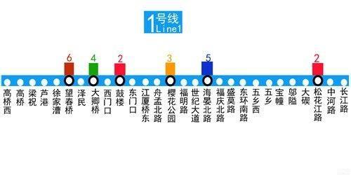 轨交1号线站点示意图。
